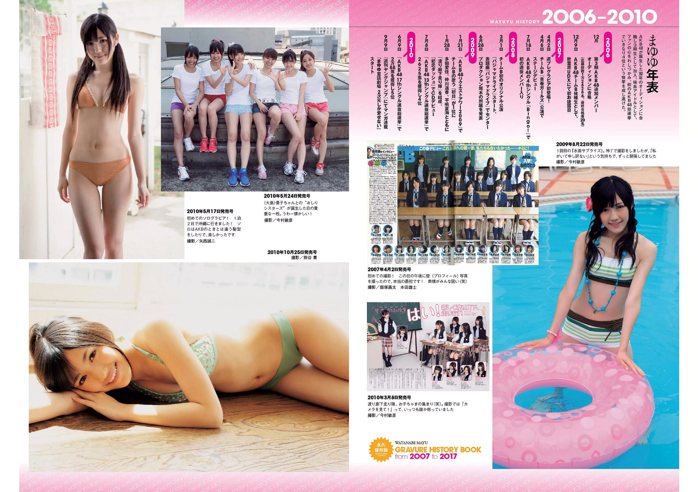 Weekly Playboy Magazine