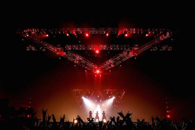 BABYMETAL, Concert