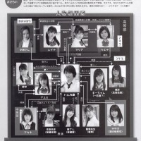 Magazine, Morning Musume (モーニング娘。)
